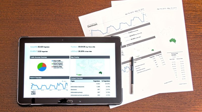 Accounting Software for Corporate Finance